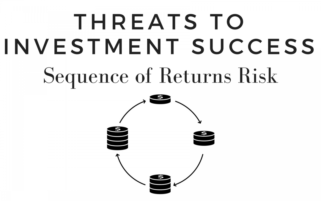 Threats to Investment Success: Sequence of Returns Risk